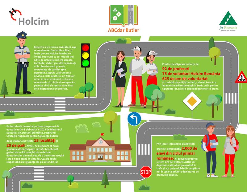 """""""Drum sigur"""" pentru elevii din 15 localități, în cei trei ani de parteneriat Junior Achivement – Holcim România"""
