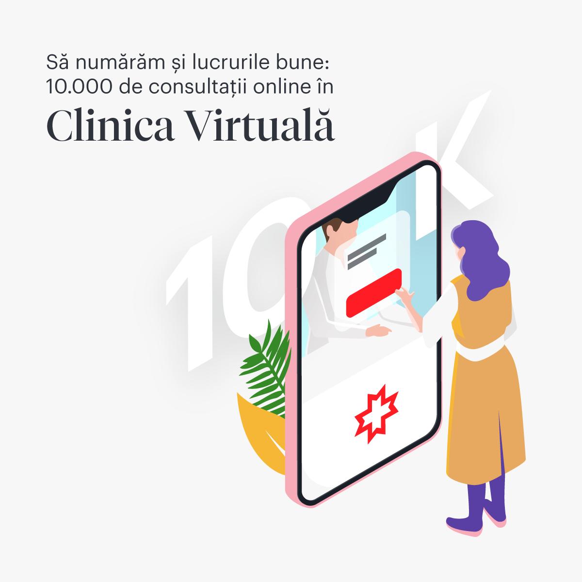 400 de medici din Rețeaua de sănătate REGINA MARIA acordă consultații online prin intermediul Clinicii Virtuale