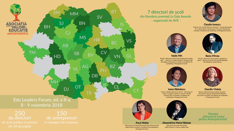 La Edu Leaders Forum a fost desemnat Directorul Școlar al anului în România