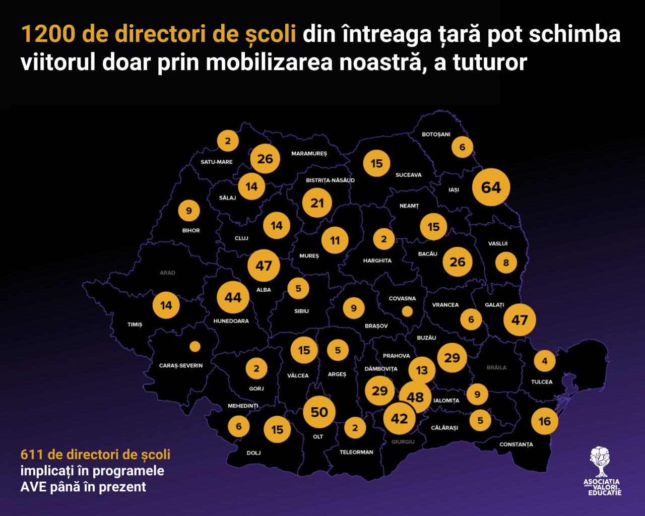 350 de lideri din business s-au mobilizat în premieră online pentru a moderniza educația din România